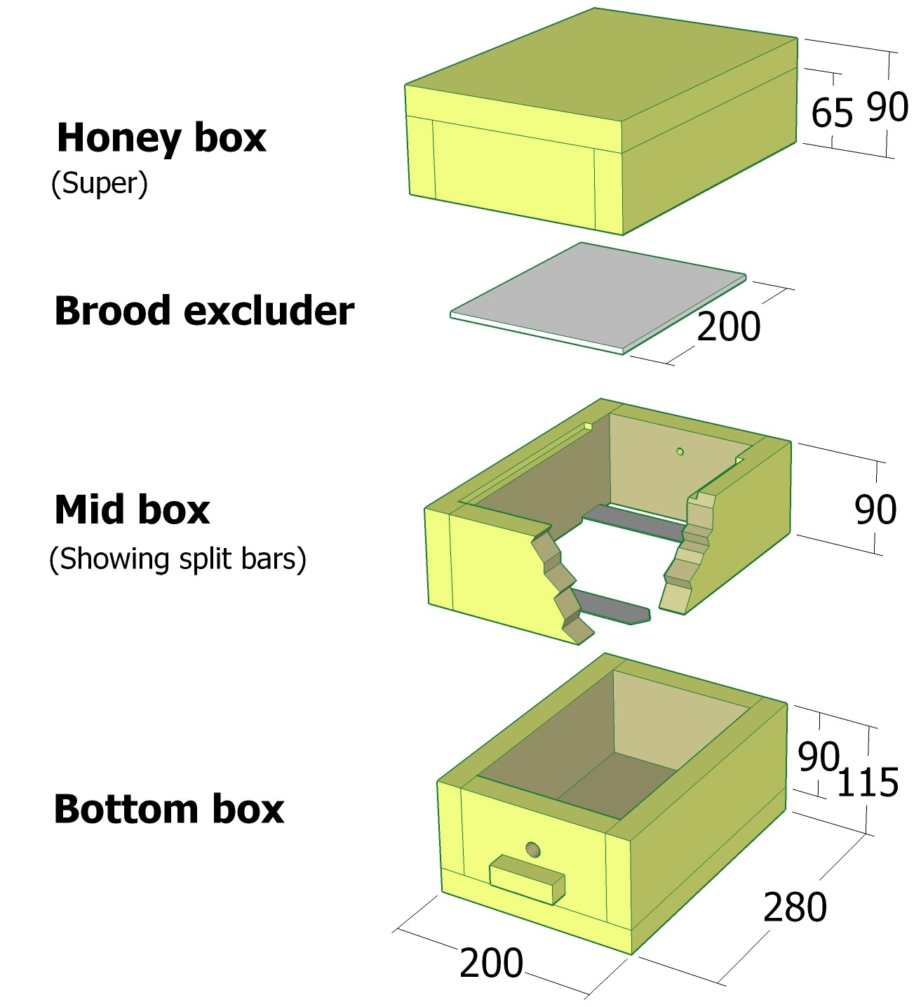 Details Of A Three Section Honey Oath Hive Showing The Top Honey Section And The Brood Excluder